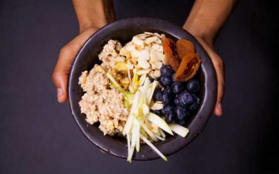 Bircher Muesli Breakfast Bowl